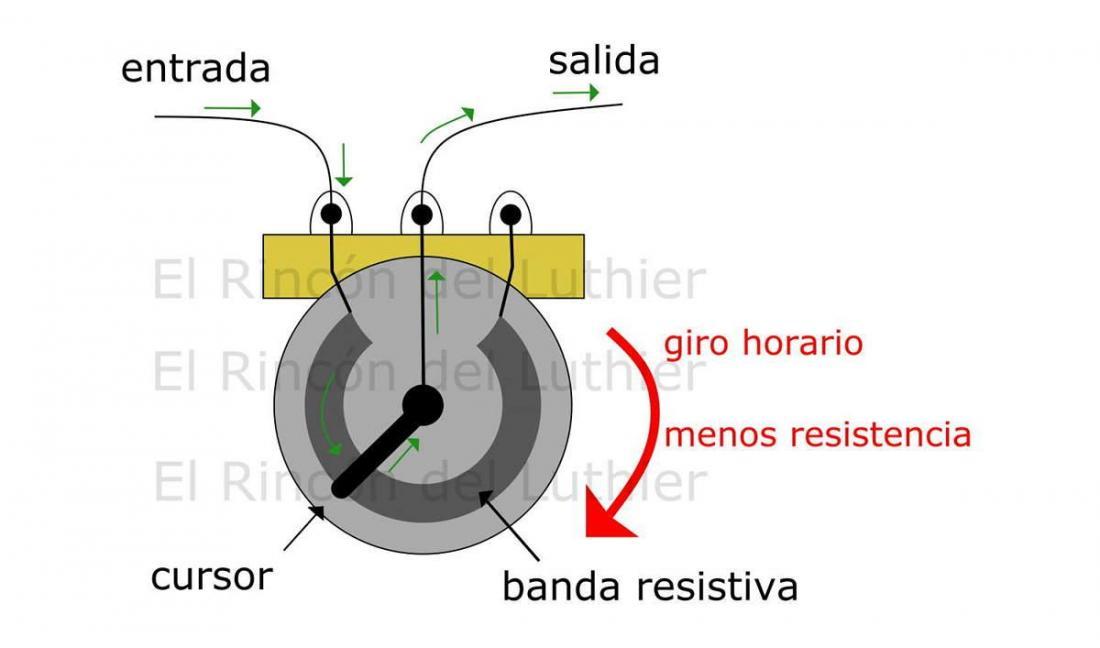 Potenciómetro como reóstato: qué terminales soldar